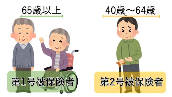 介護保険1